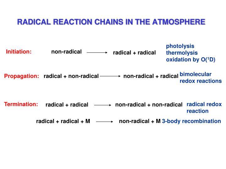non-radical