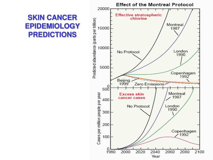 SKIN CANCER EPIDEMIOLOGY PREDICTIONS