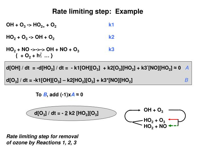 Rate limiting step:  Example