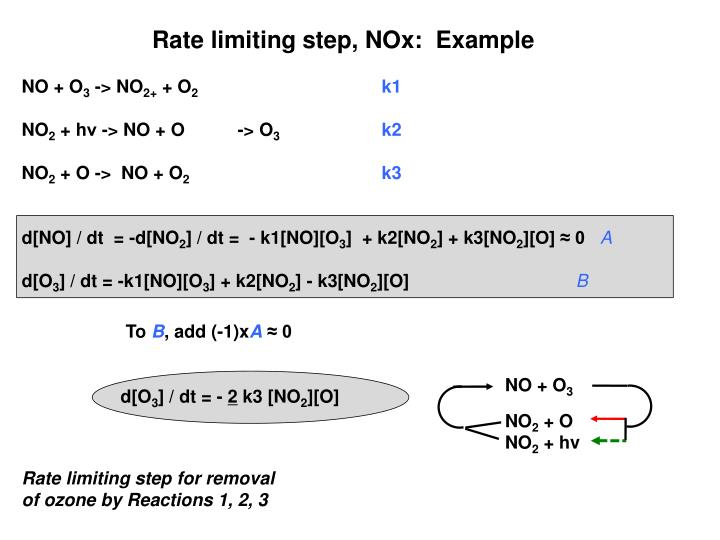 Rate limiting step, NOx:  Example