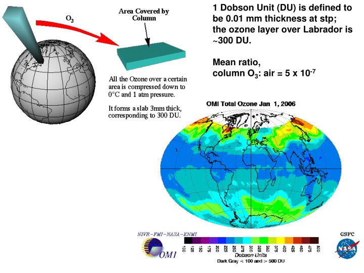 1 Dobson Unit (DU) is defined to be 0.01 mm thickness at stp;