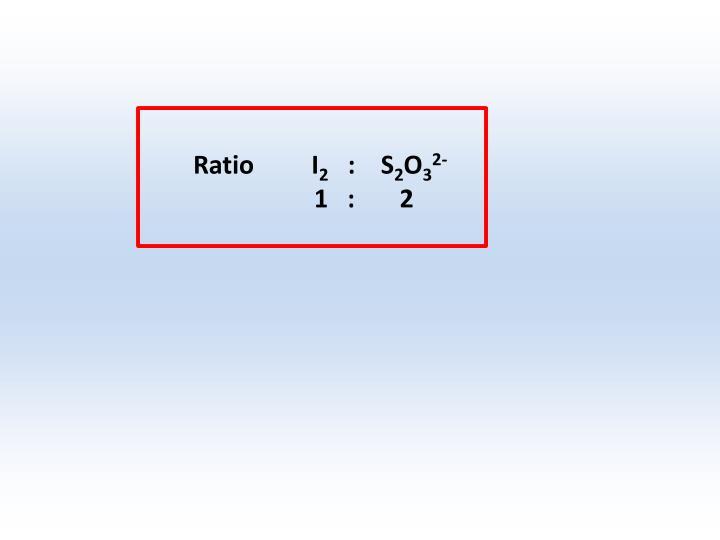 Ratio         I