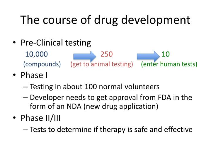 The course of drug development