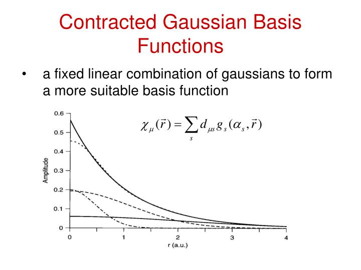 Contracted Gaussian Basis Functions