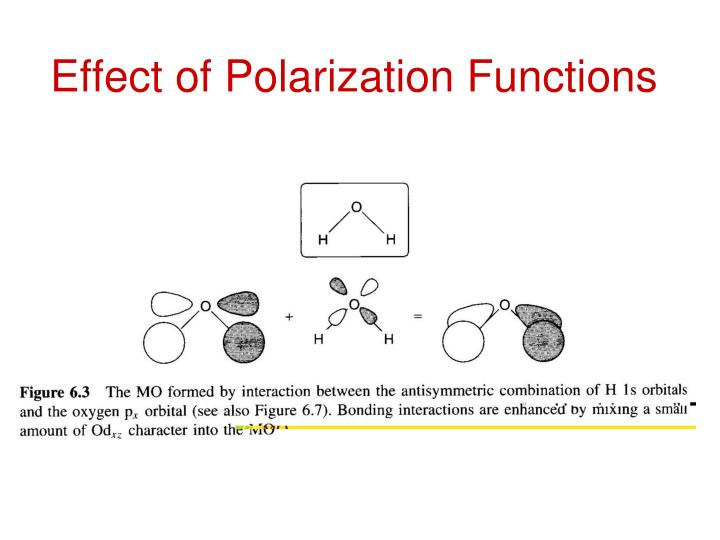 Effect of Polarization Functions