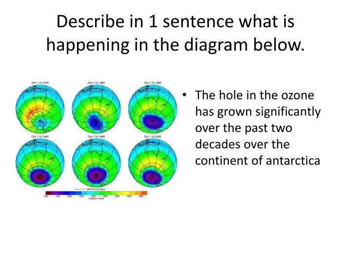 Describe in 1 sentence what is happening in the diagram below.