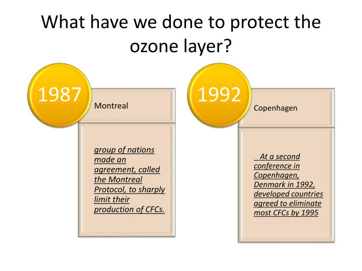 What have we done to protect the ozone layer?
