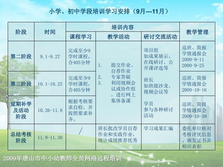小学、初中学段培训学习安排(