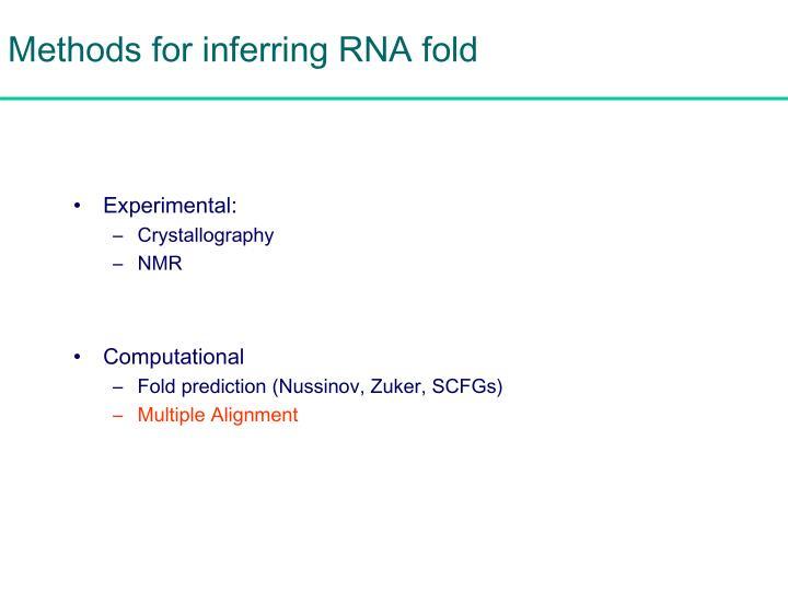 Methods for inferring RNA fold