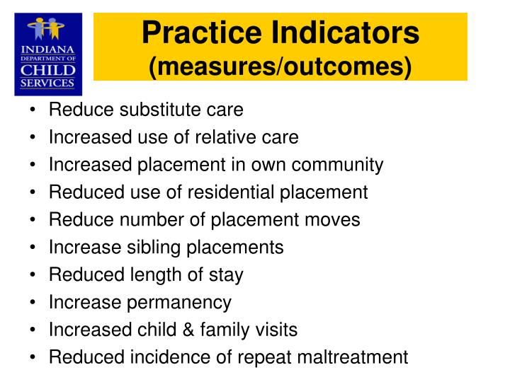 Practice Indicators