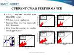 current cmaq performance