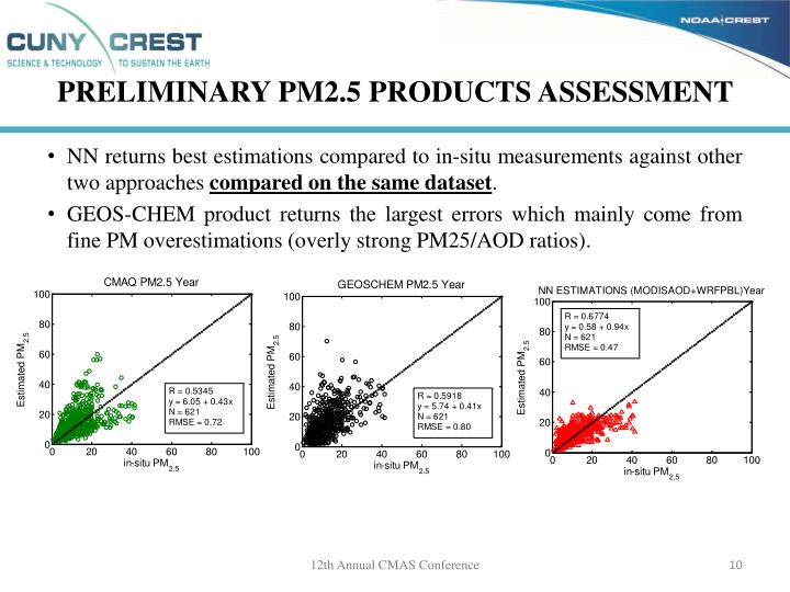 Preliminary pm2.5 products assessment