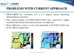 problems with current approach