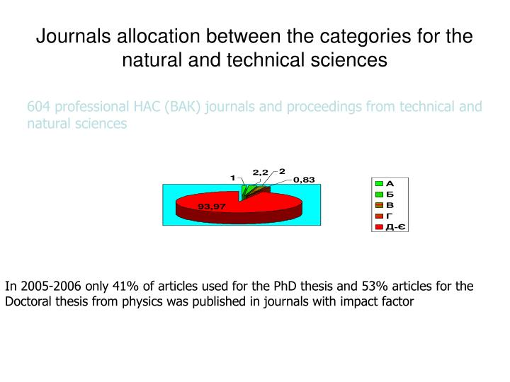 Journals allocation between the categories for the natural and technical sciences