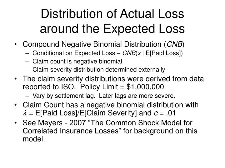 Distribution of Actual Loss