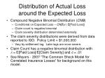 distribution of actual loss around the expected loss