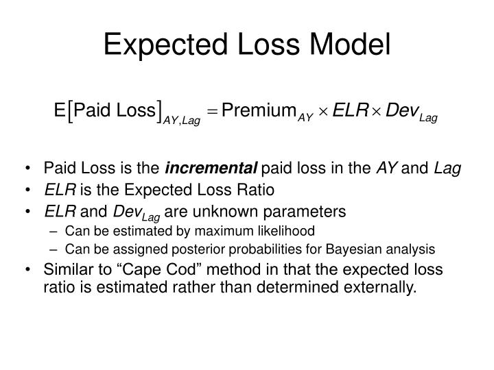 Expected Loss Model