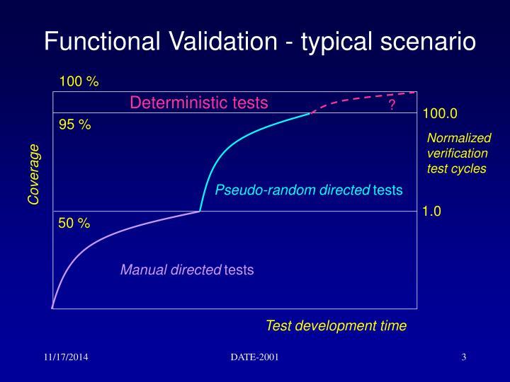 Functional Validation - typical scenario