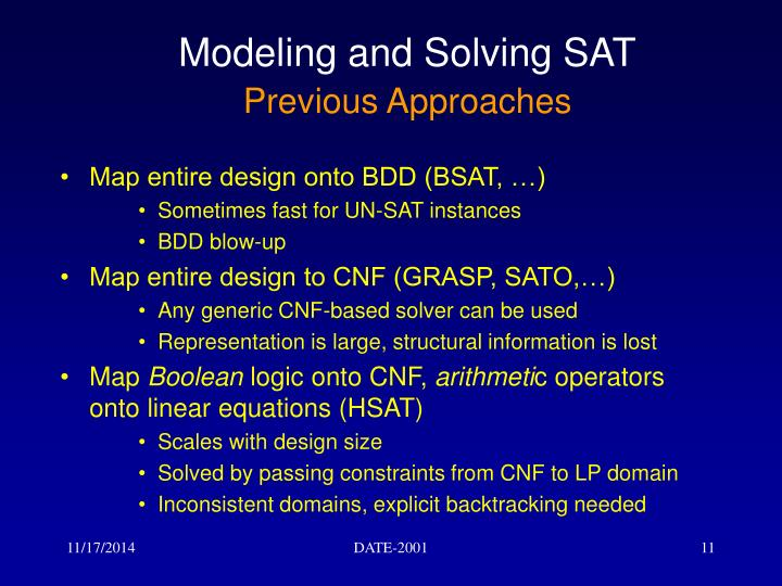 Modeling and Solving SAT