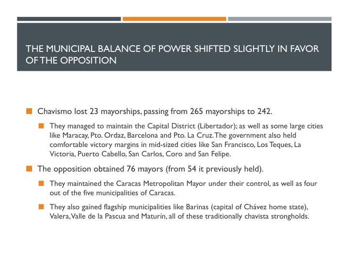 The municipal balance of power shifted slightly in favor of the opposition