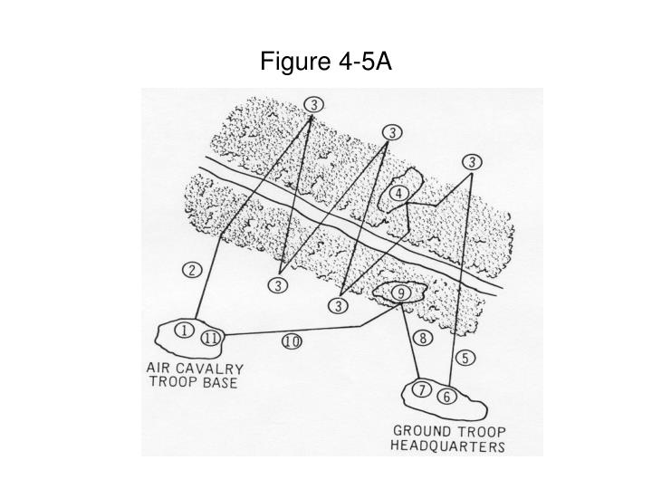 Figure 4-5A