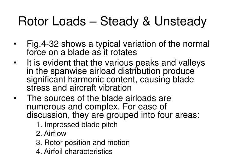 Rotor Loads – Steady & Unsteady