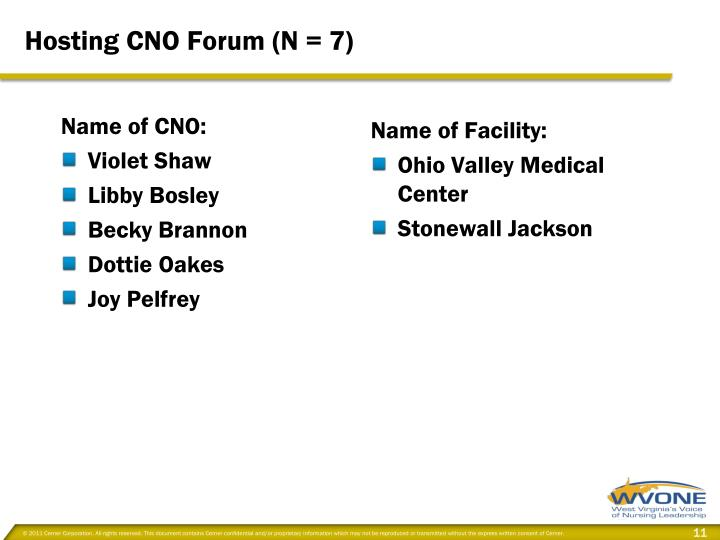 Hosting CNO Forum (N = 7)
