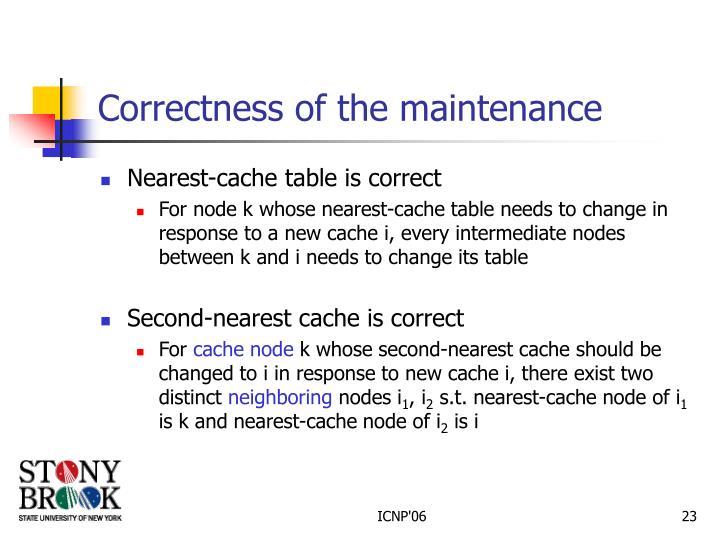 Correctness of the maintenance