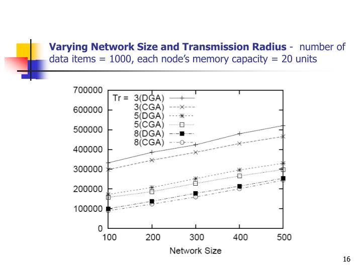 Varying Network Size and Transmission Radius