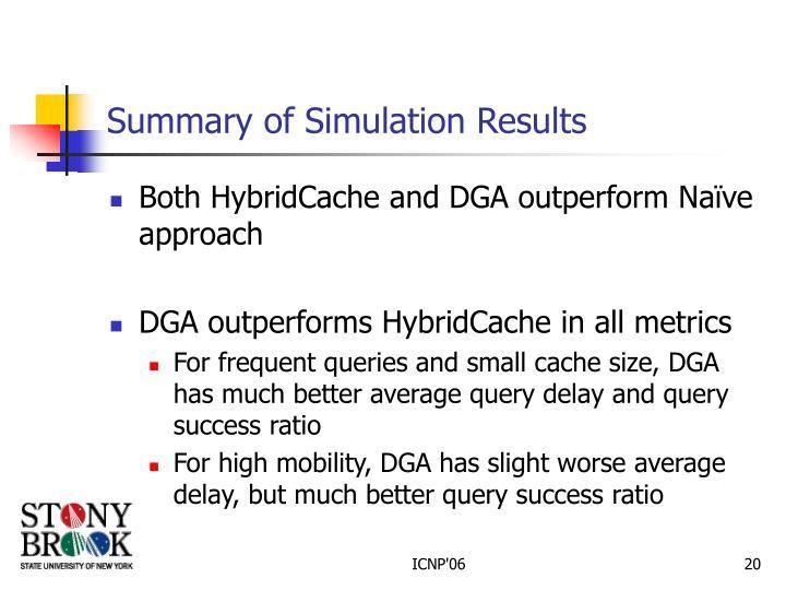 Summary of Simulation Results