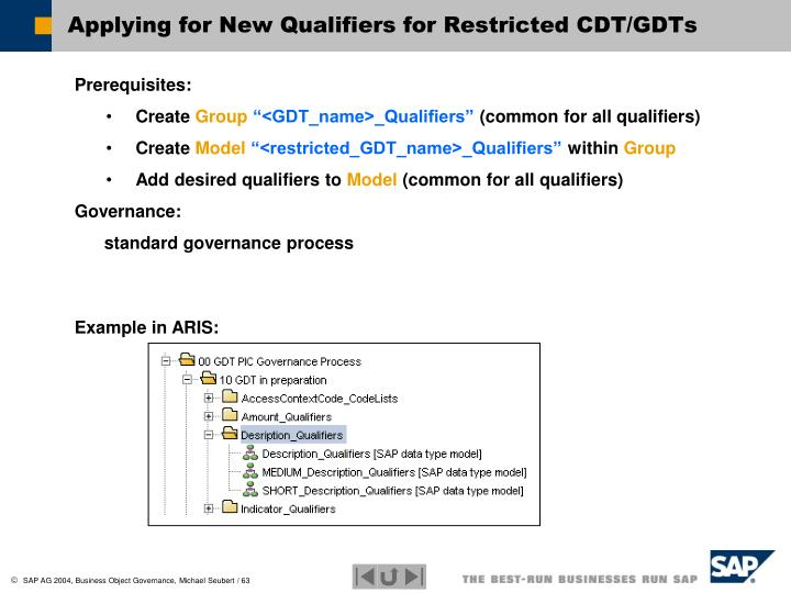 Applying for New Qualifiers for Restricted CDT/GDTs