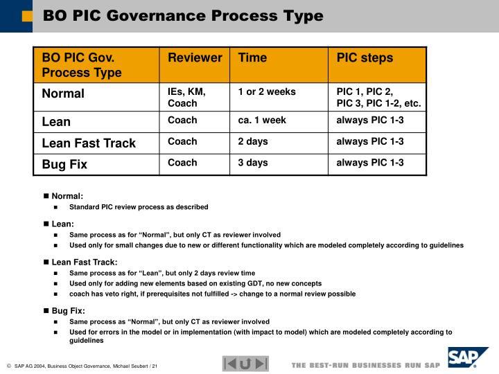 BO PIC Governance Process Type