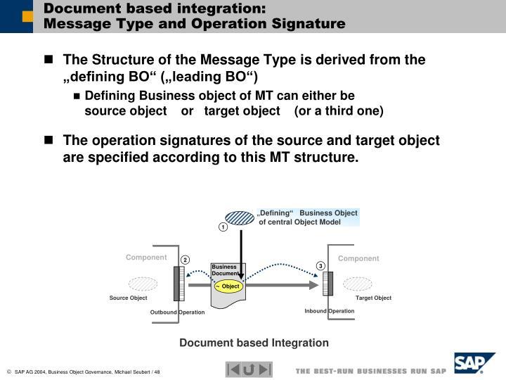Document based integration: