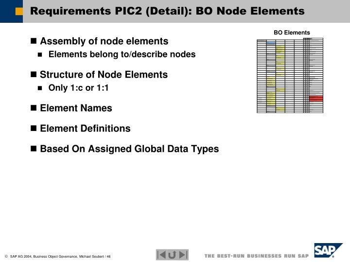 BO Elements