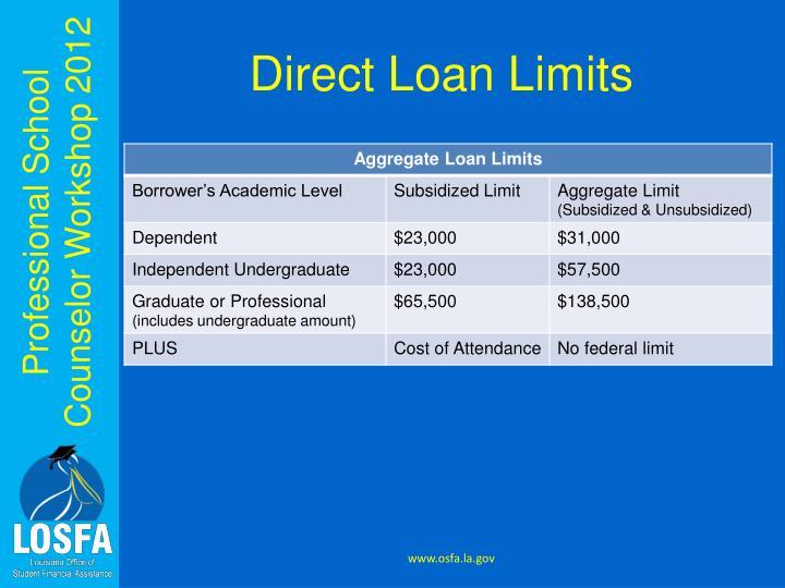 Direct Loan Limits
