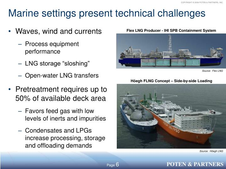 Marine settings present technical challenges
