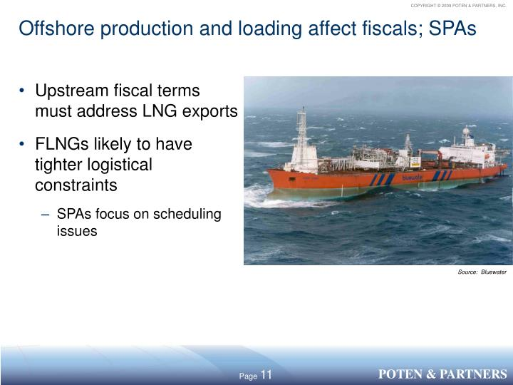 Offshore production and loading affect fiscals; SPAs