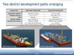 two distinct development paths emerging