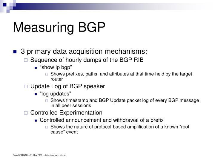 Measuring BGP