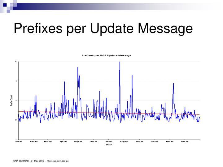 Prefixes per Update Message