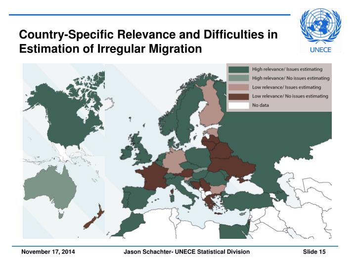 Country-Specific Relevance and Difficulties in Estimation of Irregular Migration