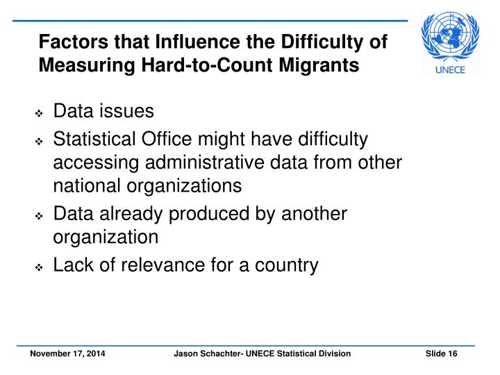 Factors that Influence the Difficulty of Measuring Hard-to-Count Migrants