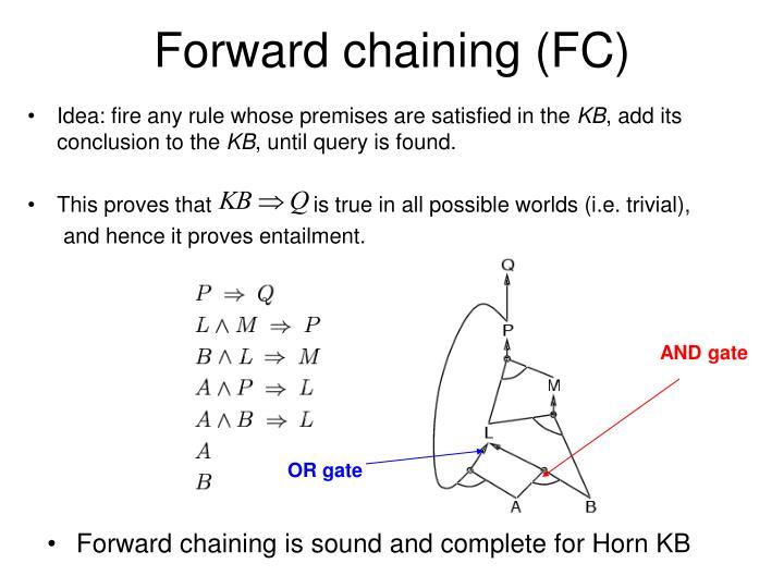 Forward chaining (FC)