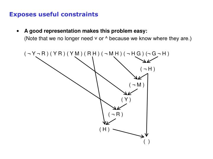 Exposes useful constraints