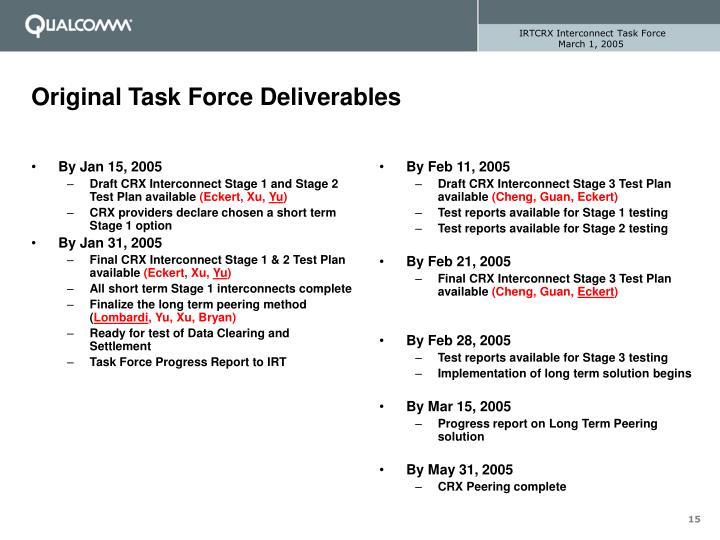 By Jan 15, 2005