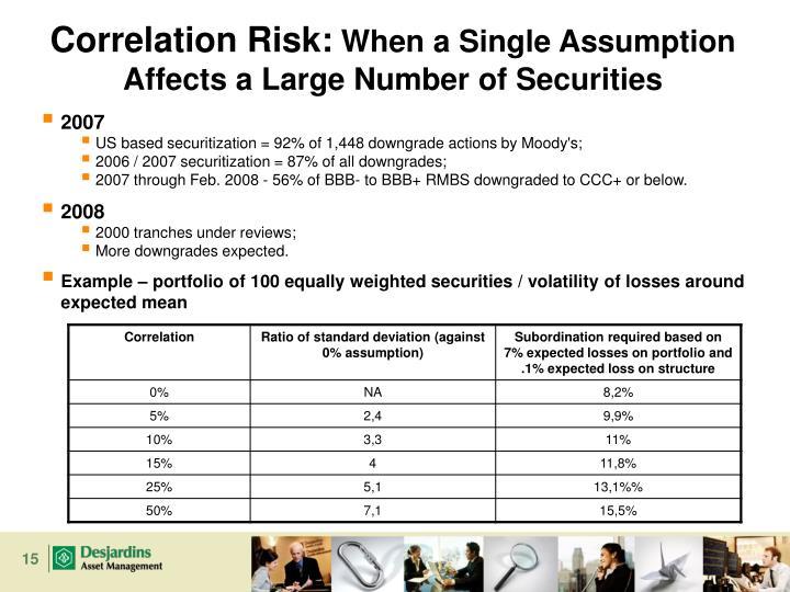 Correlation Risk: