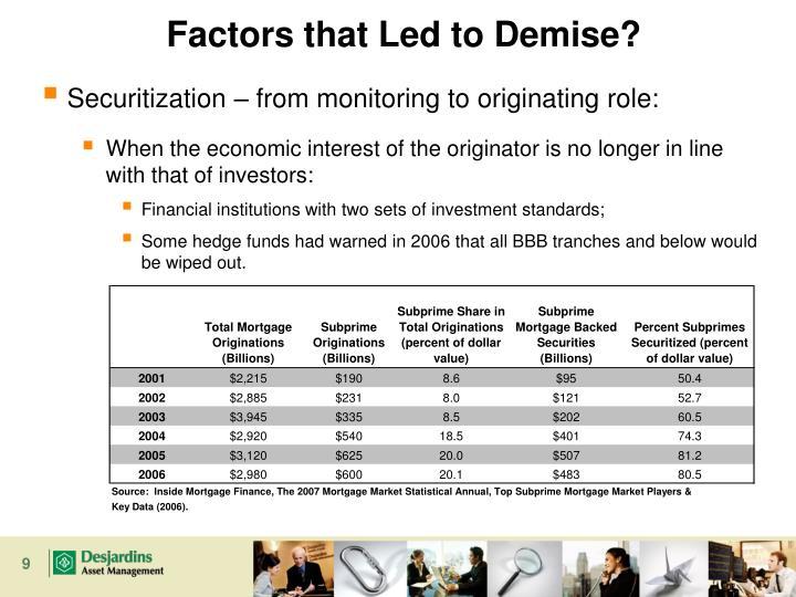 Factors that Led to Demise?