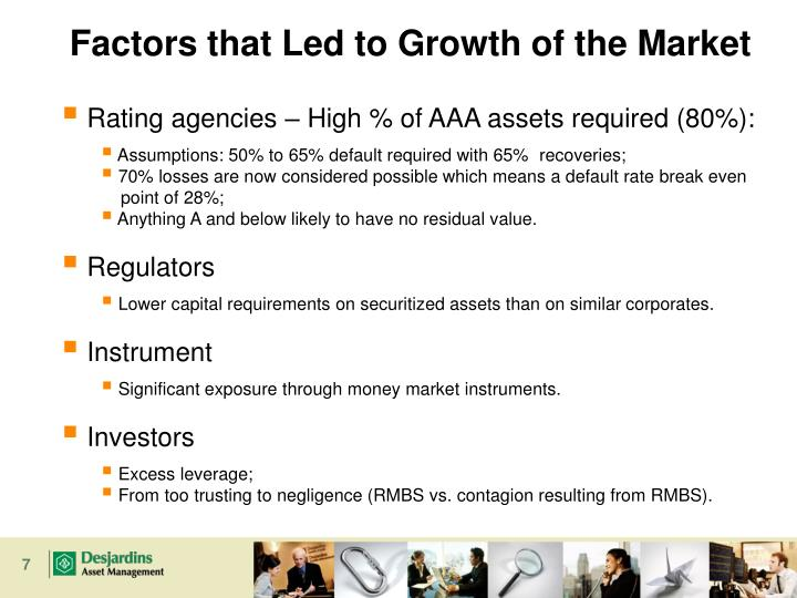 Factors that Led to Growth of the Market
