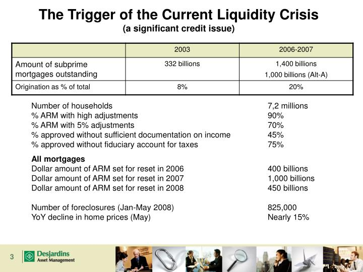 The Trigger of the Current Liquidity Crisis