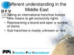 different understanding in the middle east